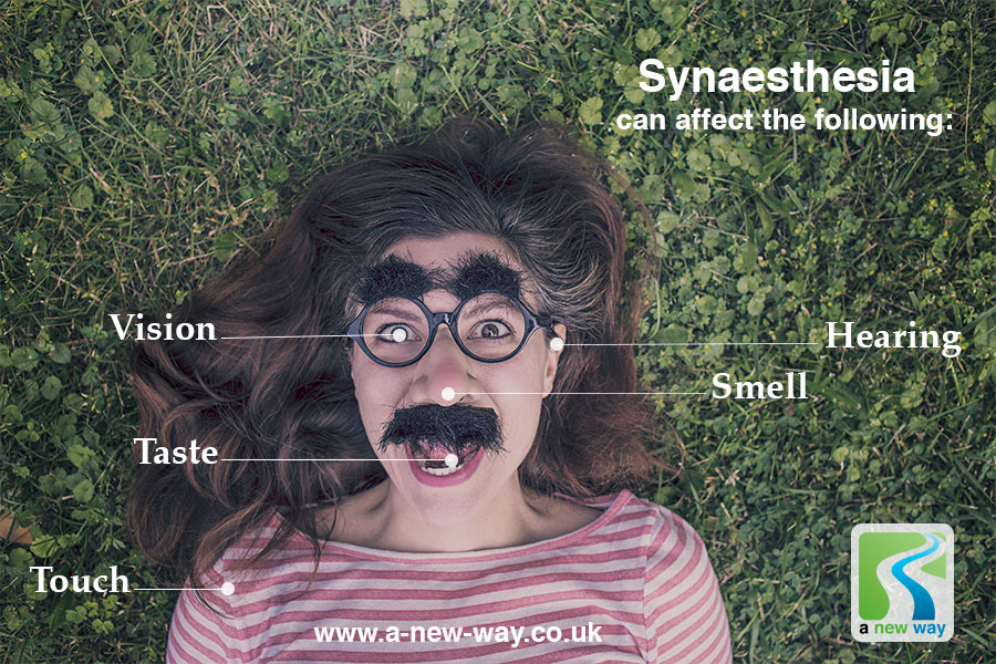 Synaesthesia – A Truly Remarkable 'Gift'